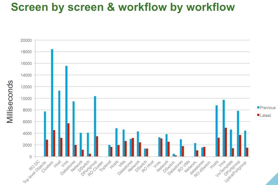 workflow_enhancements