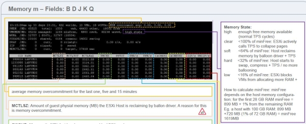 vSphere 6 ESXi memory states and reclamation techniques